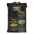 Raggtopp Fabric Care Kit